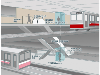 地下鉄駅間乗り換えエレベーター