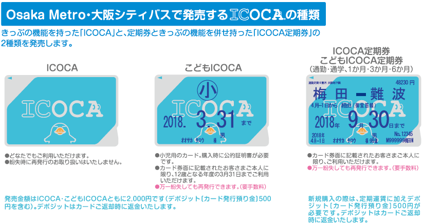 03_icoca_syurui.png