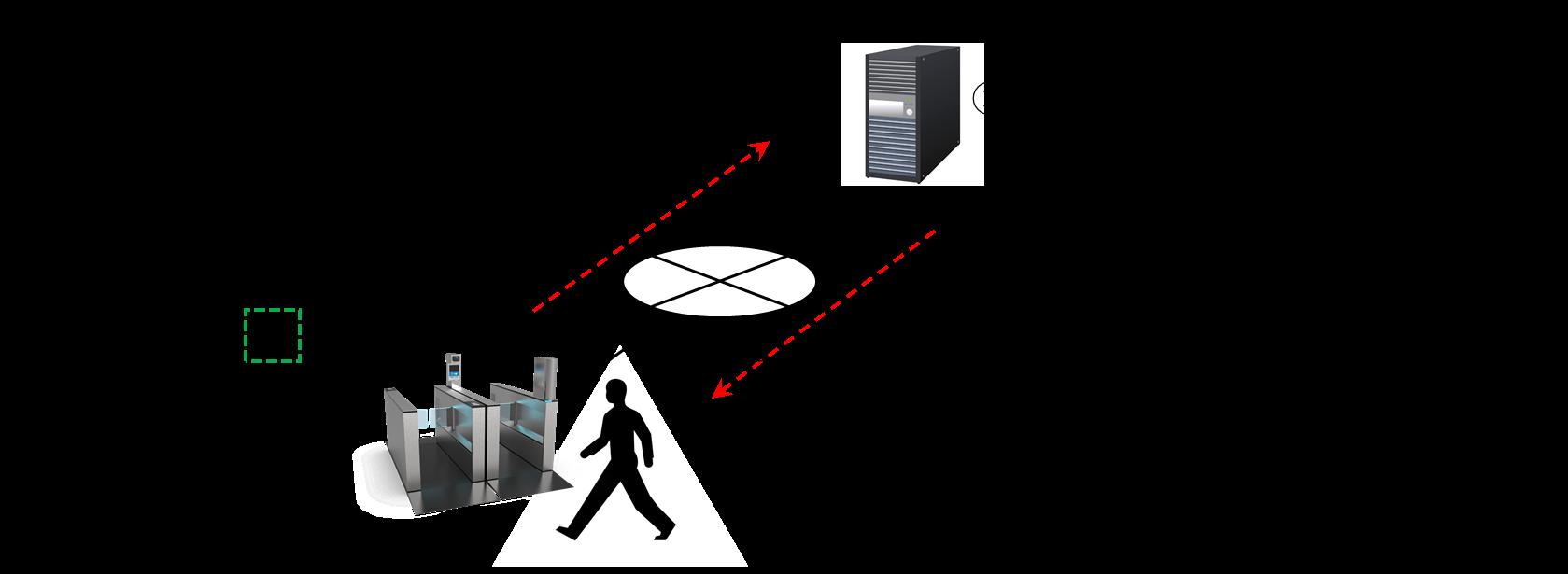 システムネットワーク概要図